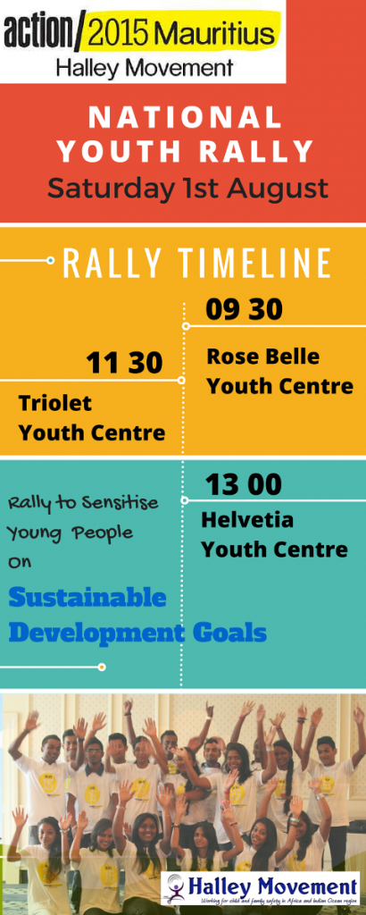 Youth Rally Timeline
